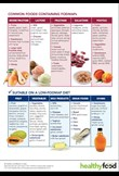Common foods containing FODMAPS
