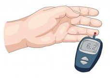 Diabetes – blood glucose testing