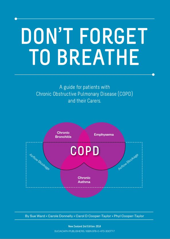 Don't forget to breathe – a guide for patients with COPD & their carers