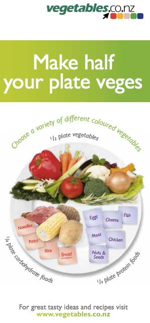 New Zealand Ministry Of Health Food And Nutrition Guidelines