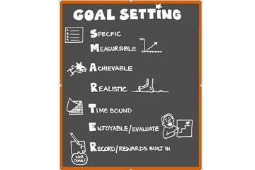Making changes & goal setting