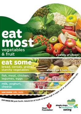 Healthy Eating For Teens Young Adults