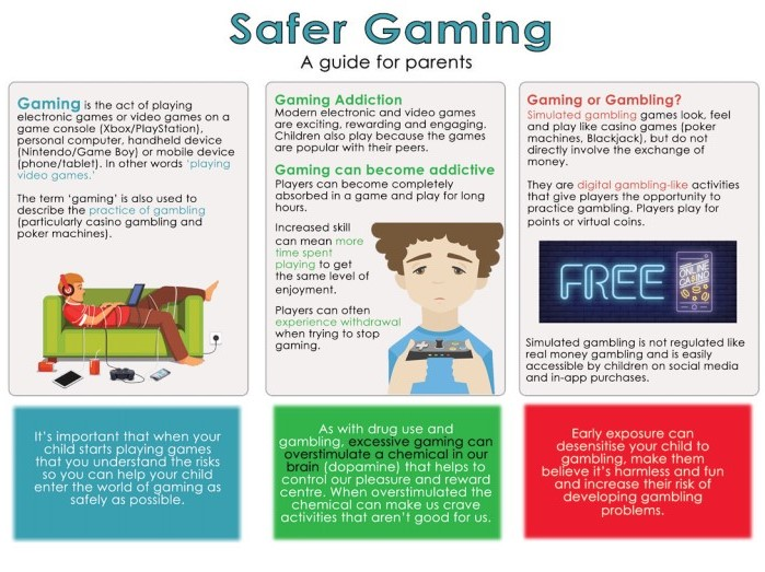 Safer gaming - a guide for parents