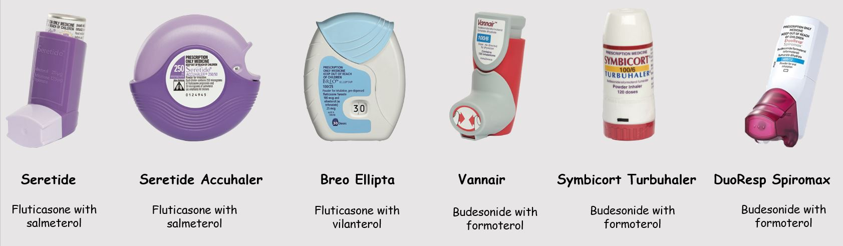 Names of steroids inhalers is danazol a steroid