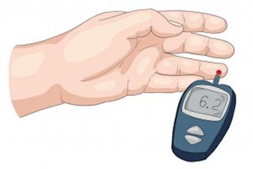 Diabetes blood glucose testing