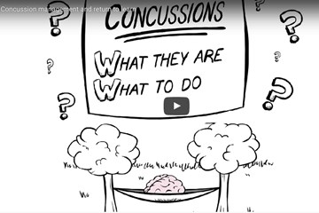 Concussion – management