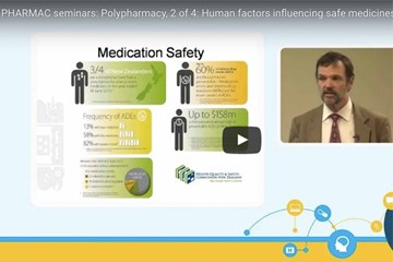 Managing the risks of polypharmacy in chronic disease