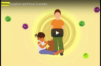 Immunisation & how it works