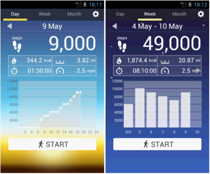 Pedometer app screenshots