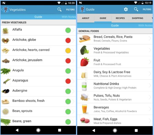 monash university low fodmap diet app review health navigator nz