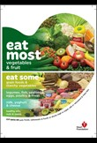 Healthy eating – visual food guide (A4)