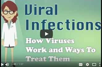 Viral infections – explained