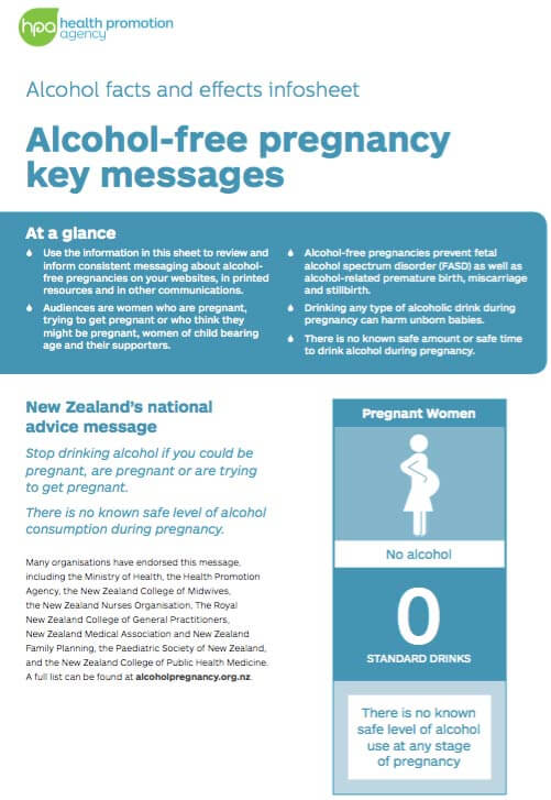 pregnancy and alcohol a practical guide to health promotion theories pdf Health Promotion Clip Art