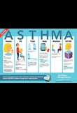 AIR Asthma Action Plan users: call for an ambulance and inhale 1 actuation of your Symbicort as often as needed until help arrives