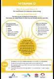 Vitamin D – factsheet