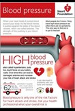 Blood pressure information sheet