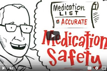 Medication safety – One solution