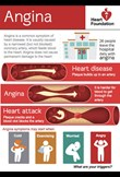 Angina & action plan