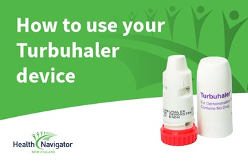 How to use your Turbuhaler