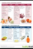 Common foods contaning FODMAPs