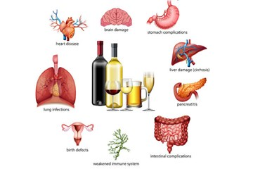 What harm can alcohol cause?