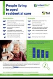 People living in aged residential care